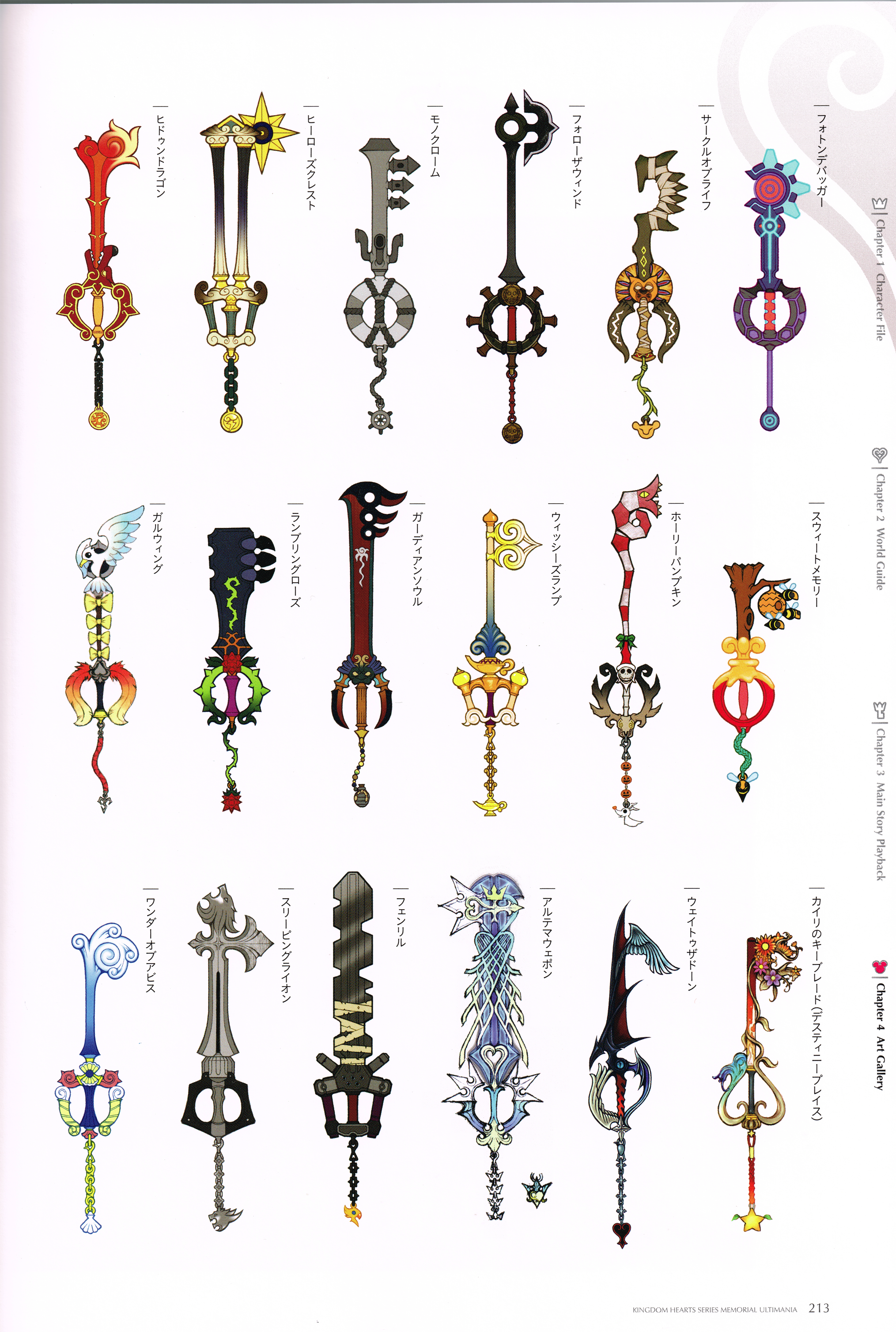 Void Gear Keyblade Related Keywords & Suggestions - Void