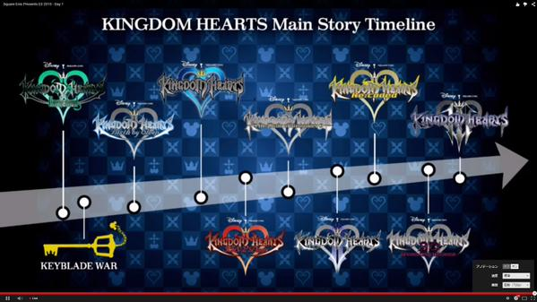 1.5 and 2.5 any order to play them - Kingdom Hearts HD 2.5 ...